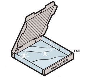 Solar box cooker research paper